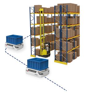 物流电商:根据订单到指定货架搬运货物